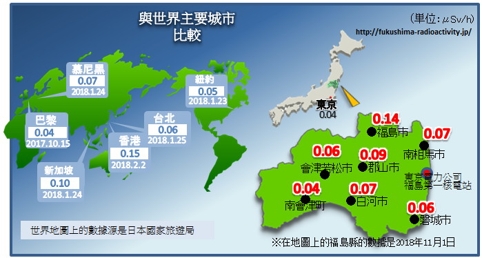 Radiation Levels In The Prefecture 福島県ホームページ - Japan map radiation