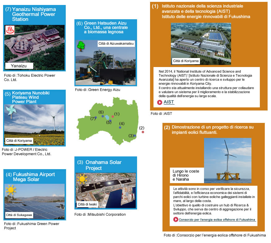 Image : Promotion of renewable energy