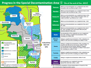 Image : Progress in decontamination conducted by national governmental agencies