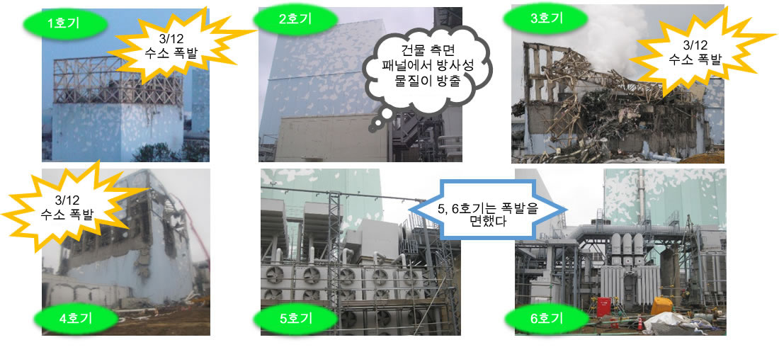 Image:Reactors 1-6 after the accident
