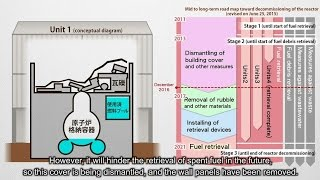 "For a Secure Future: The ""Eye"" of Fukushima - Monitoring the Decommissioning of the Reactors -"