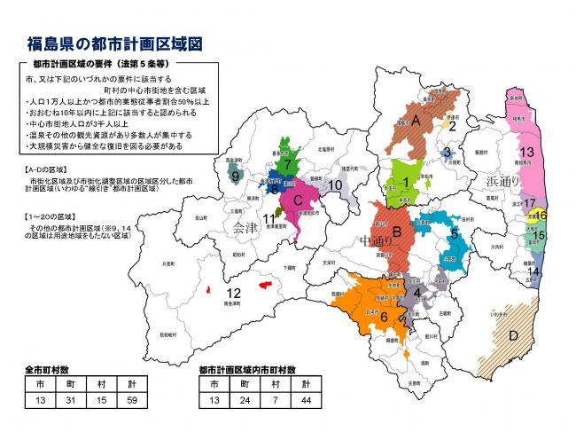 区域 都市 計画