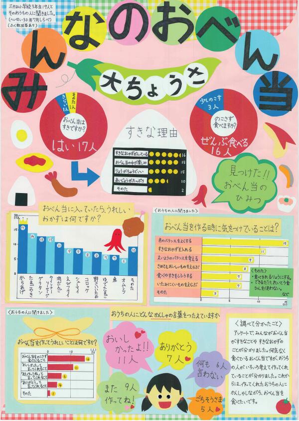 第68回(平成30年度)福島県統計グラフコンクール入選作品画像一覧