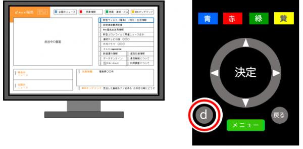 NHKデータ放送による防災情報の配信について - 福島県ホームページ